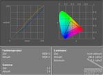 Color Diagram LCD