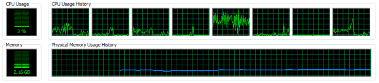 If video is moved from the external screen (connected via DisplayLink) to the internal one, the CPU load of the last core significantly drops after a short spike as shown in the screen shot.