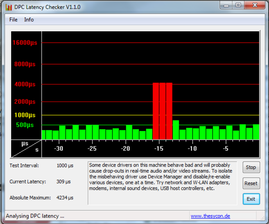 DPC Latency Checker in the UL50VF as delivered