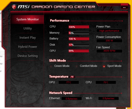 MSI Dragon (System load)