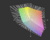 E5510 vs. AdobeRGB (transparent)