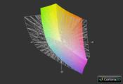 Envy 17 3D vs. AdobeRGB (grid)