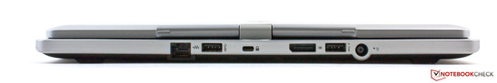 Rear view: Ethernet, USB 3.0, Kensington lock, DisplayPort, USB 3.0, power connector