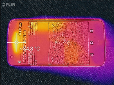 Heat map Moto Z Play front