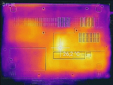 Temperature development underside (idle)