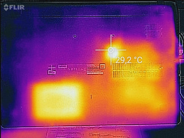 Heatmap bottom (idle)
