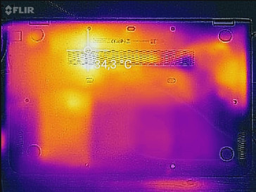 Heatmap bottom (load)