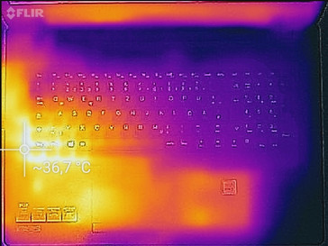 Heatmap top (load)