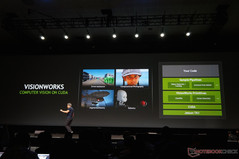 Thanks to Visionworks, developers can easily develop computer vision applications on Tegra K1 (Jetson TK1)