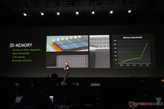 3D stacked RAM can widen the memory bus to over 1000 bits according to Huang