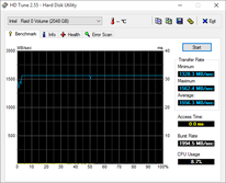 HD Tune Primary SSD