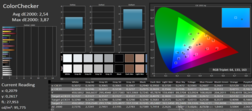 ColorChecker: vs. the sRGB color space and the system's sRGB profile