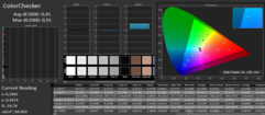 CalMAN: ColorChecker after calibration (DCI-P3)