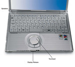 Panasonic Toughbook CF-Y4