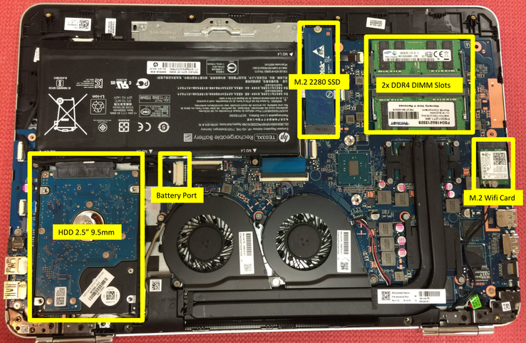 HP Pavilion 15 T9Y85AV internals (Source: CUKUSA)
