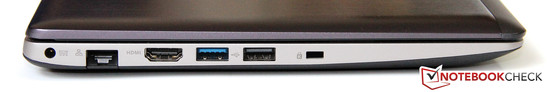 Left side: power connector, LAN, HDMI, USB 3.0, USB 2.0, Kensington Lock