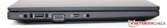 Left side: AC power, USB 3.0/docking port, VGA; Mini-DisplayPort, headset