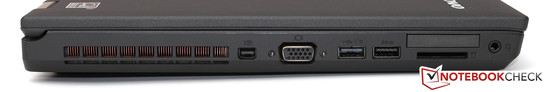 Left side: Mini-DisplayPort, VGA, USB 2.0, USB 3.0, card reader, ExpressCard/34, stereo jack