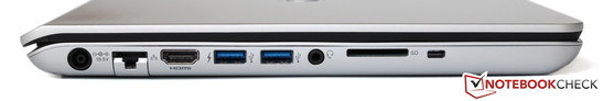 Left side: Power, Gbit-LAN, HDMI, 2x USB 3.0, stereo jack, SD card reader, Kensington Lock