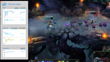 The performance is stable and the graphics clock is about 700 MHz in League of Legends (under OS X). The processor clock hovers at about 1.7 GHz.
