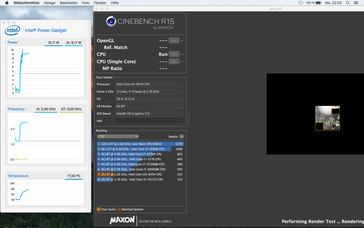 Cinebench R15 Multi (Mac OS X): The full 2.4 GHz are available for quite a long time since the temperature increases comparatively slow.