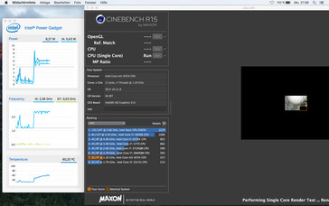 Cinebench R15 Single (Mac OS X): CPU varies between 2.2-2.4 GHz