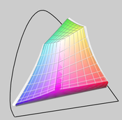Color space MBP13 (transparent) versus sRGB