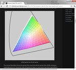 Almost complete coverage of sRGB color spectrum (source: CDTobie's Photo Blog)