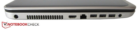Left side: AC power, HDMI, Ethernet, 2x USB 3.0, USB 2.0, audio