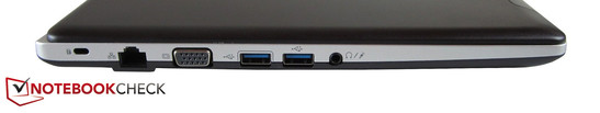 Left side: Kensington lock, RJ-45 Gigabit LAN, VGA, 2x USB 3.0, stereo jack