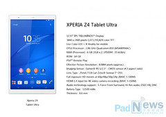 Sony Xperia Z4 Tablet Ultra rumored to arrive in 2015