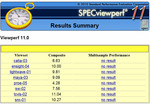 SPECviewperf 11 supplied driver