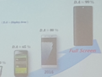 Samsung presentation reveals a trend towards higher display areas