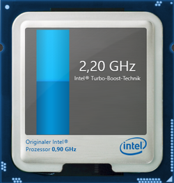2.2 GHz maximum Turbo Boost