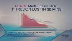 China's stock market is under a cyber attack.