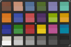 Image of the X-Rite ColorChecker Passport