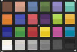 ColorChecker Passport: the bottom color is from the reference chart.