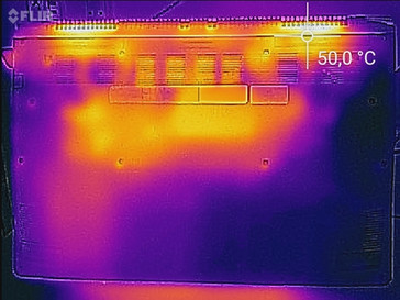 Heat map bottom (load)