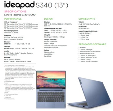 Lenovo IdeaPad S340 - Specs. (Source: Lenovo)