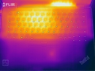 Heat map under load - top