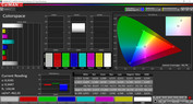 Colorspace (color mode Normal, color temperature Warm, target color space sRGB)