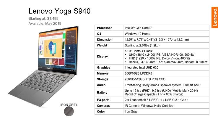 Specifications Lenovo Yoga S940