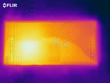 Heatmap of the top of the device under sustained load