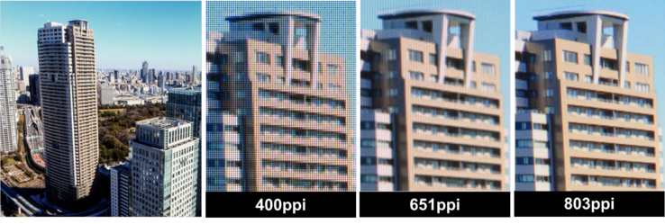 Comparison with lower ppi displays (Source: Japan Display)