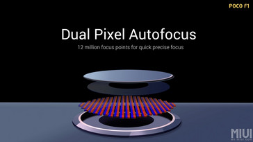 The 12 MP primary rear camera features dual pixel autofocus. (Source: Xiaomi)