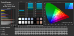 CalMAN ColorChecker (pre-calibration)