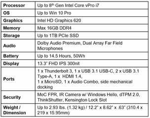 Lenovo ThinkPad X390 Yoga specifications