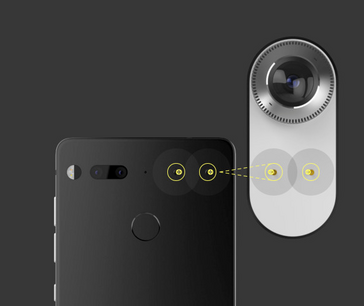 The Essential Phone connects with modular accessories via two small pins on the back. (Source: Essential)