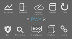PWAs can function just like native apps. (Source: OnMSFT)