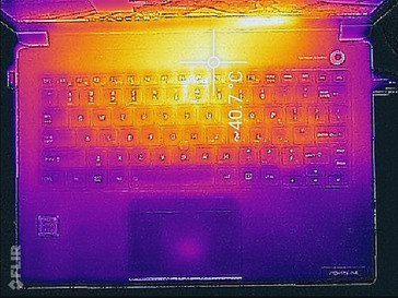 Heat map (keyboard)